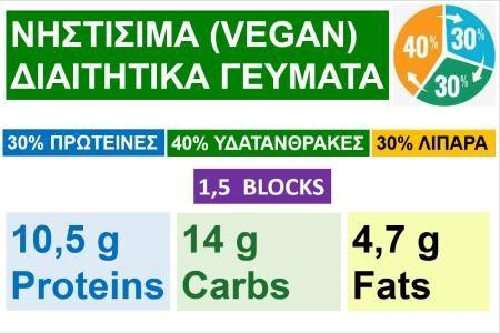 15-BLOCKS-VEGAN