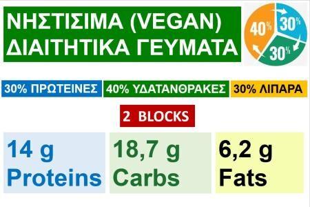 20-BLOCKS-VEGAN