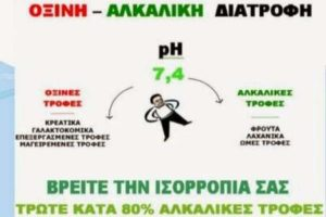 diatrofi-alkalikes