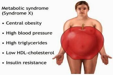 metavoliko-syndromo