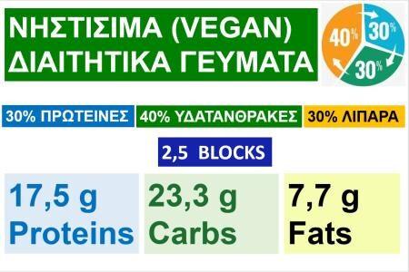 25-BLOCKS-VEGAN