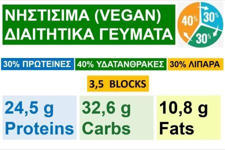 35-BLOCKS-VEGAN