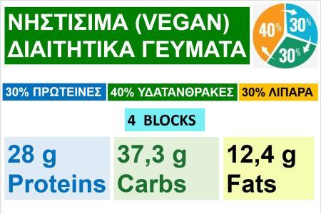 40-BLOCKS-VEGAN