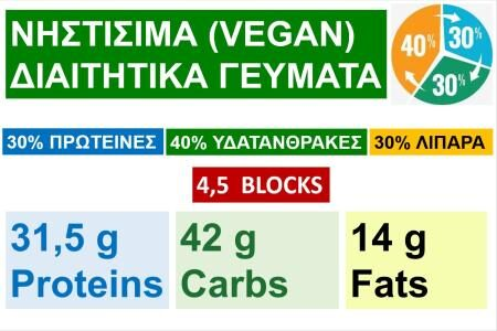 45-BLOCKS-VEGAN