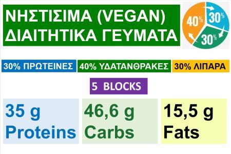 50-BLOCKS-VEGAN